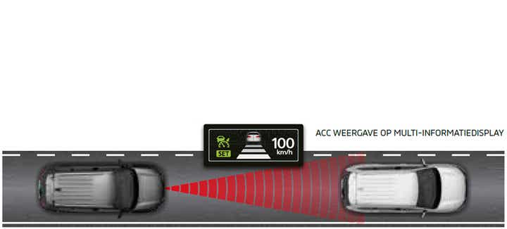 ADAPTIVE CRUISE CONTROL SYSTEM (ACC)